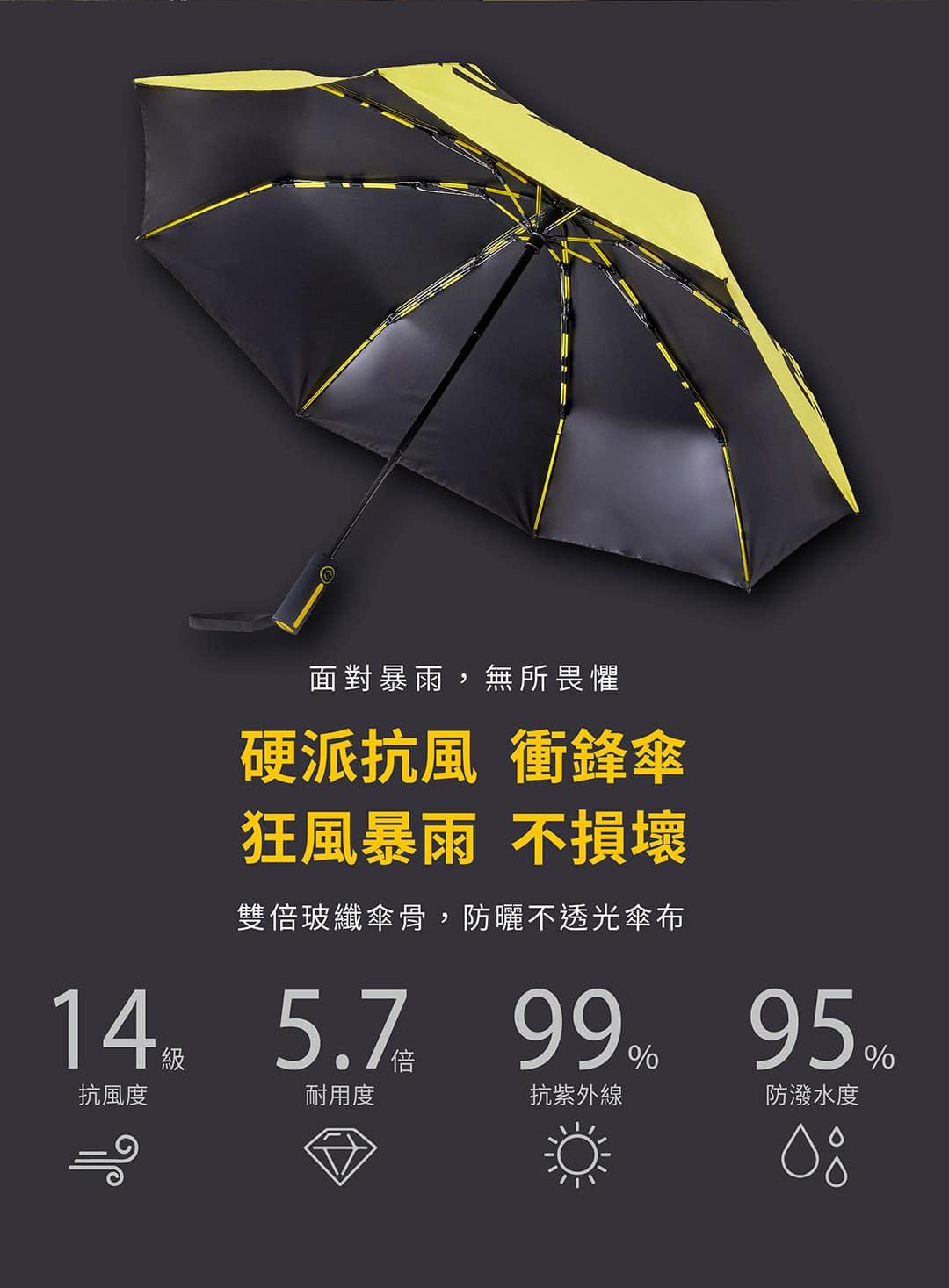 衝鋒傘*雙被傘骨自動開收傘